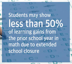 Less than 50% of Learning Gains in Math